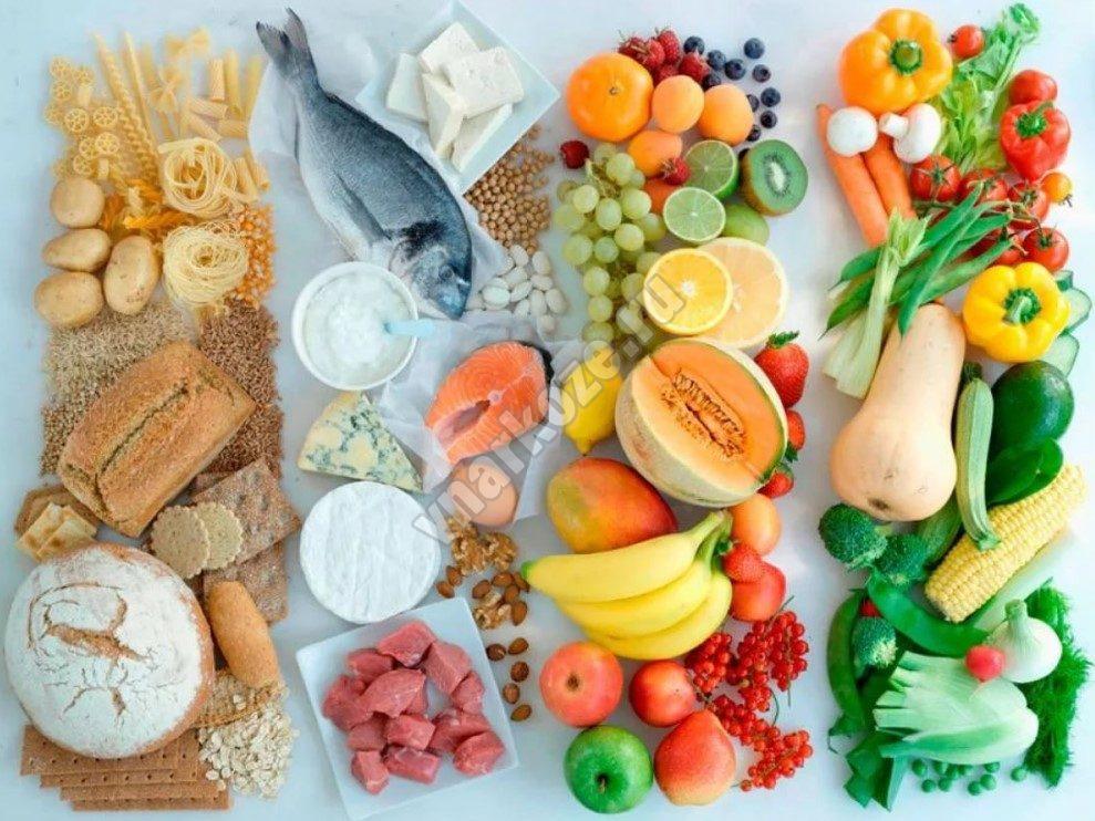 запрещенные продукты при высоком холестерине